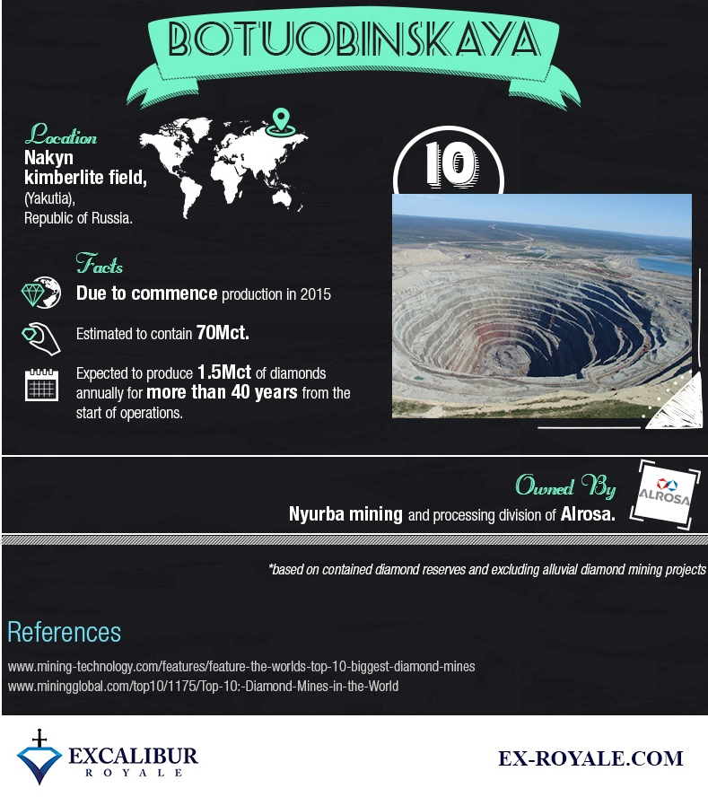 The-Worlds-Top-Diamond-Mines_10