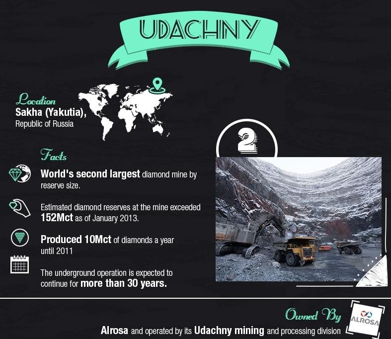 The-Worlds-Top-Diamond-Mines_2