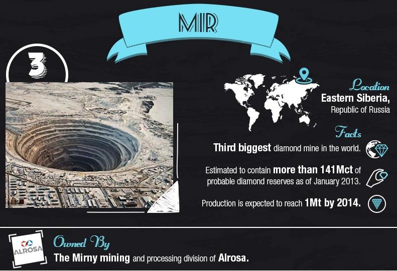 The-Worlds-Top-Diamond-Mines_3