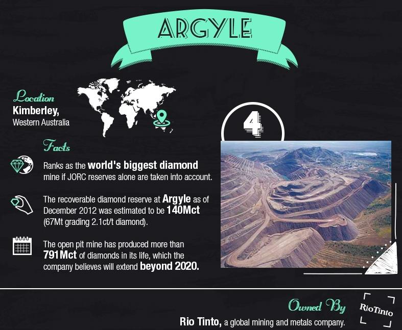 The-Worlds-Top-Diamond-Mines_4