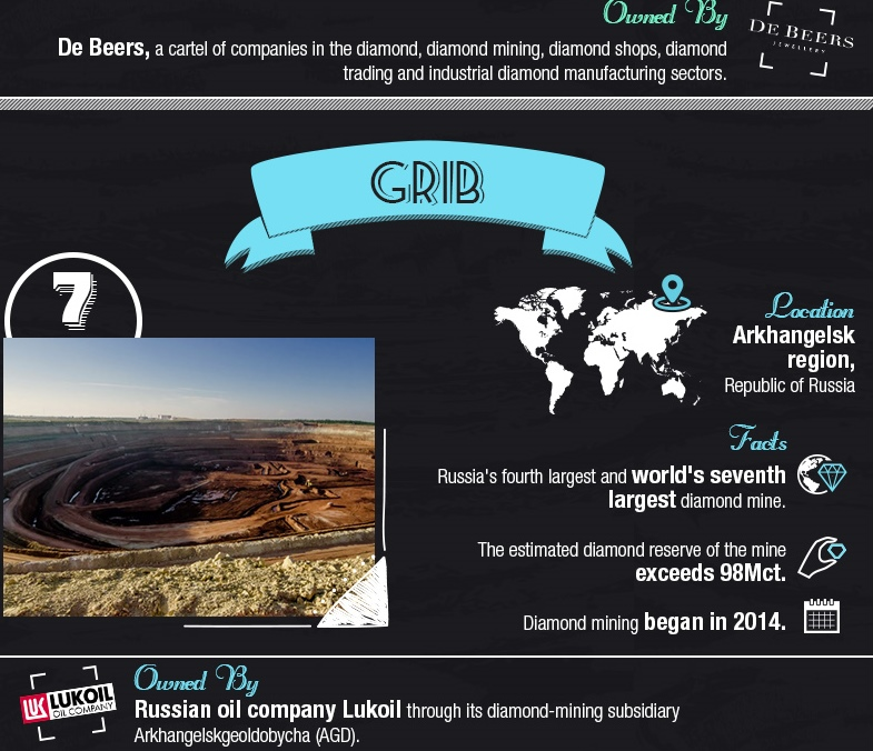 The-Worlds-Top-Diamond-Mines_7