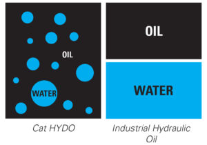 Cat Bio HYDO Advanced versus a standard Industrial Hydraulic Oil