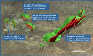 West African Minerals