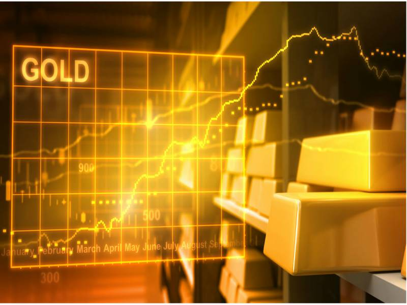 gold roxgold angloGold ashanti