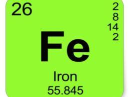 Iron FE covid-19