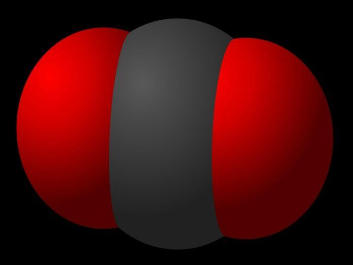 Carbon Dioxide c02